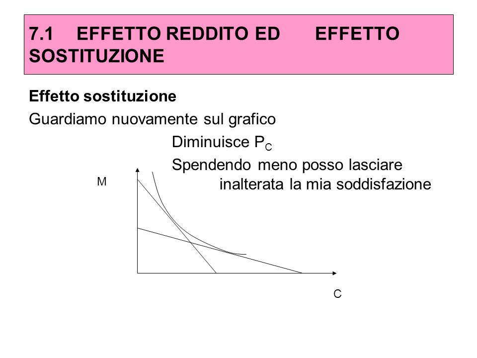 Effetto sostituzione Guardiamo nuovamente sul grafico Diminuisce P C Spendendo meno posso lasciare inalterata la mia soddisfazione 7.1EFFETTO REDDITO