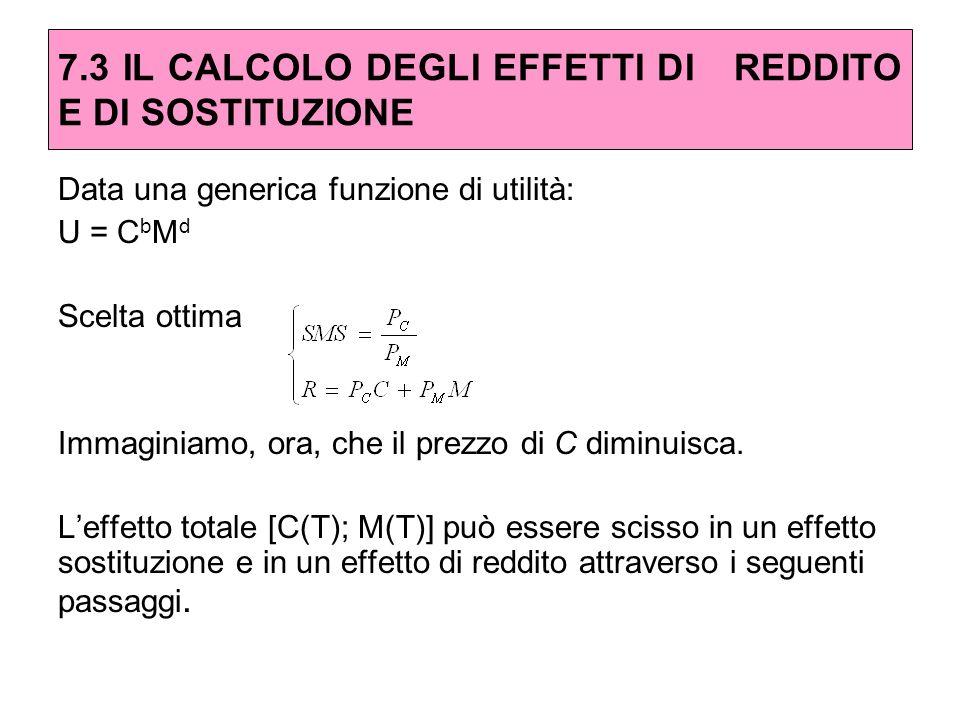 Data una generica funzione di utilità: U = C b M d Scelta ottima Immaginiamo, ora, che il prezzo di C diminuisca. Leffetto totale [C(T); M(T)] può ess