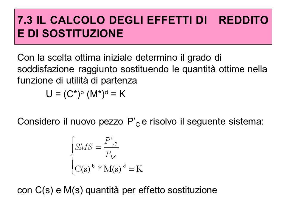 Con la scelta ottima iniziale determino il grado di soddisfazione raggiunto sostituendo le quantità ottime nella funzione di utilità di partenza U = (