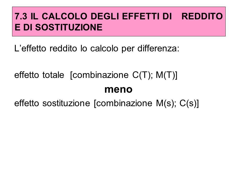 Leffetto reddito lo calcolo per differenza: effetto totale [combinazione C(T); M(T)] meno effetto sostituzione [combinazione M(s); C(s)] 7.3 IL CALCOL