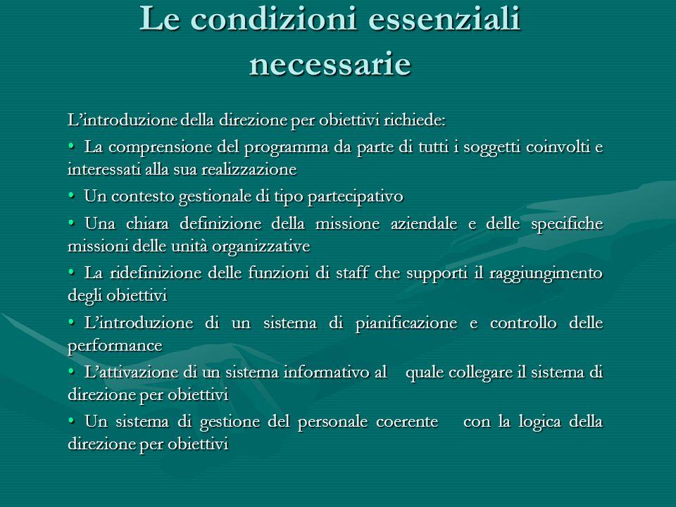 Le condizioni essenziali necessarie Lintroduzione della direzione per obiettivi richiede: La comprensione del programma da parte di tutti i soggetti c
