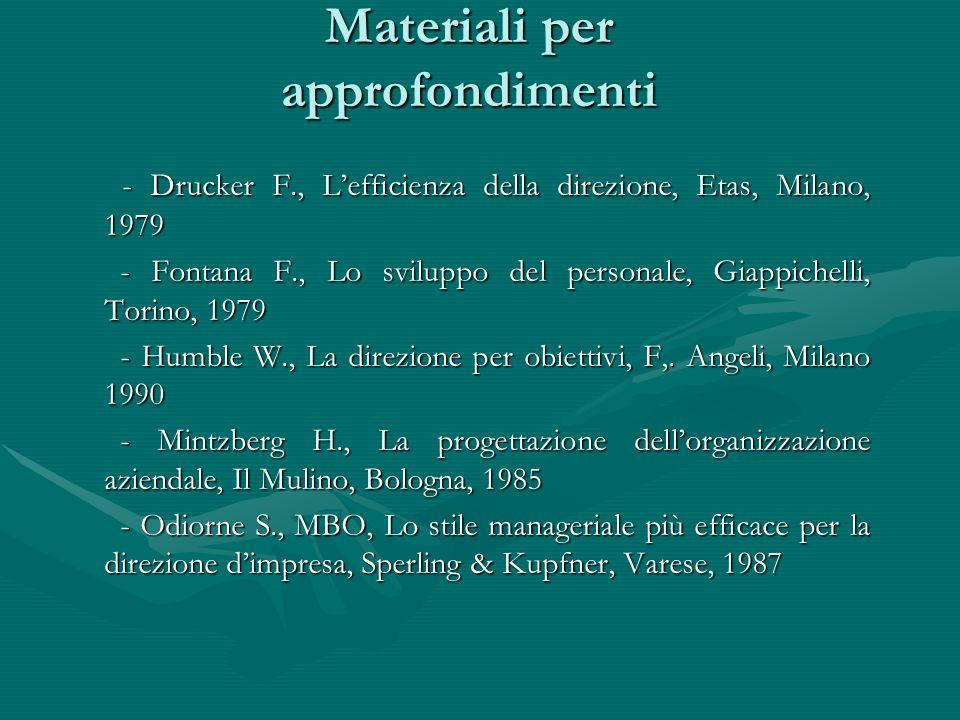 Materiali per approfondimenti - Drucker F., Lefficienza della direzione, Etas, Milano, 1979 - Drucker F., Lefficienza della direzione, Etas, Milano, 1