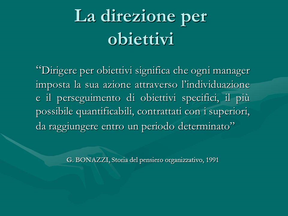 La direzione per obiettivi Dirigere per obiettivi significa che ogni manager imposta la sua azione attraverso lindividuazione e il perseguimento di ob
