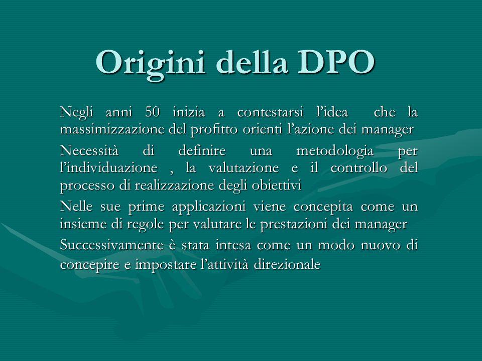 Origini della DPO Negli anni 50 inizia a contestarsi lidea che la massimizzazione del profitto orienti lazione dei manager Necessità di definire una m