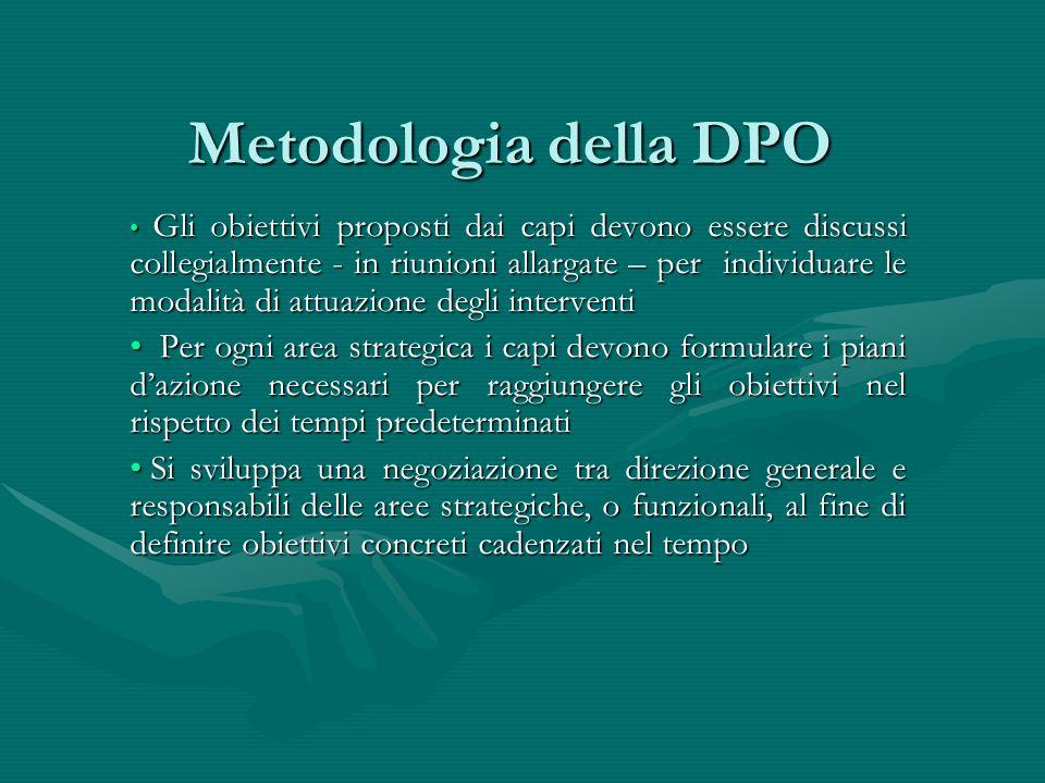 Metodologia della DPO Gli obiettivi proposti dai capi devono essere discussi collegialmente - in riunioni allargate – per individuare le modalità di a