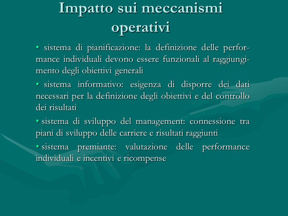 Le fasi della direzione per obiettivi Definizione degli obiettivi Definizione degli obiettivi Valutazione delle performance Valutazione delle performance