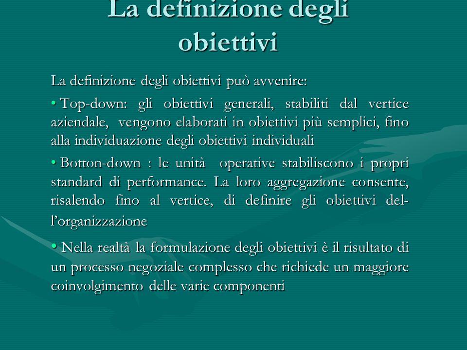 La definizione degli obiettivi La definizione degli obiettivi può avvenire: Top-down: gli obiettivi generali, stabiliti dal vertice aziendale, vengono