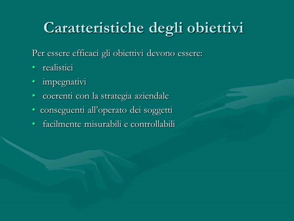 Caratteristiche degli obiettivi Per essere efficaci gli obiettivi devono essere: realistici realistici impegnativi impegnativi coerenti con la strateg