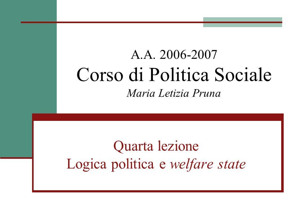 A.A. 2006-2007 Corso di Politica Sociale Maria Letizia Pruna Quarta lezione Logica politica e welfare state