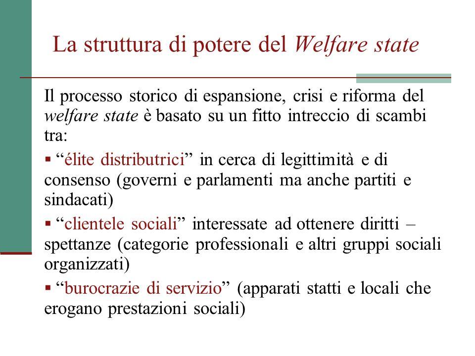 La struttura di potere del Welfare state Il processo storico di espansione, crisi e riforma del welfare state è basato su un fitto intreccio di scambi