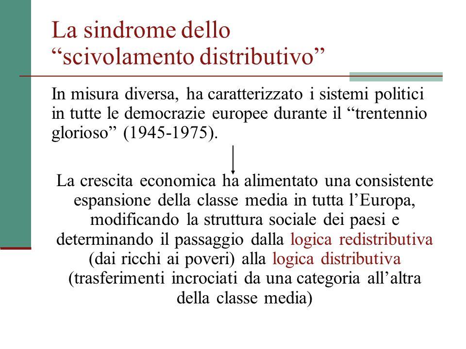 La sindrome dello scivolamento distributivo In misura diversa, ha caratterizzato i sistemi politici in tutte le democrazie europee durante il trentenn
