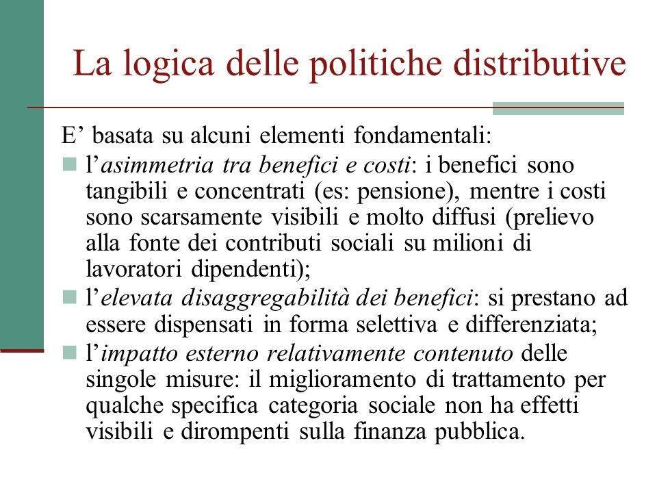 La logica delle politiche distributive E basata su alcuni elementi fondamentali: lasimmetria tra benefici e costi: i benefici sono tangibili e concent