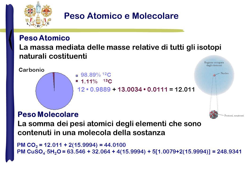 Peso Atomico e Molecolare Peso Atomico La massa mediata delle masse relative di tutti gli isotopi naturali costituenti 98.89% 12 C 1.11% 13 C Carbonio 12 0.9889 + 13.0034 0.0111 = 12.011 Peso Molecolare La somma dei pesi atomici degli elementi che sono contenuti in una molecola della sostanza PM CO 2 = 12.011 + 2(15.9994) = 44.0100 PM CuSO 4 ·5H 2 O = 63.546 + 32.064 + 4(15.9994) + 5[1.0079+2(15.9994)] = 248.9341
