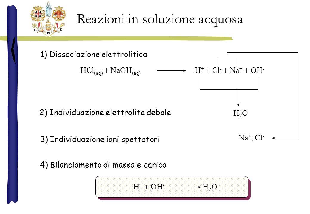HCl (aq) + NaOH (aq) H + + Cl - + Na + + OH - H2OH2O 1) Dissociazione elettrolitica 2) Individuazione elettrolita debole 3) Individuazione ioni spettatori Na +, Cl - 4) Bilanciamento di massa e carica H + + OH - H 2 O Reazioni in soluzione acquosa