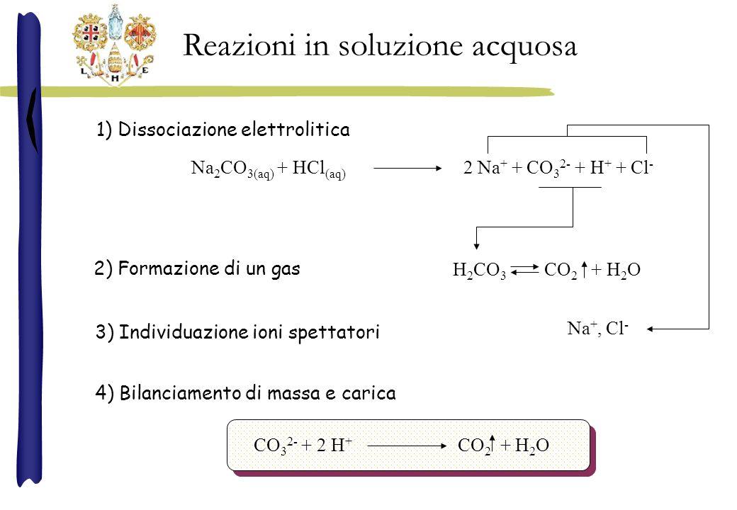 Na 2 CO 3(aq) + HCl (aq) 2 Na + + CO 3 2- + H + + Cl - H 2 CO 3 CO 2 + H 2 O 1) Dissociazione elettrolitica 2) Formazione di un gas 3) Individuazione ioni spettatori Na +, Cl - 4) Bilanciamento di massa e carica CO 3 2- + 2 H + CO 2 + H 2 O Reazioni in soluzione acquosa