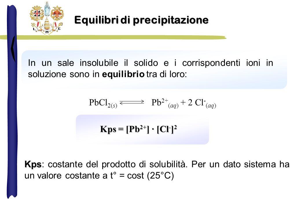 In un sale insolubile il solido e i corrispondenti ioni in soluzione sono in equilibrio tra di loro: PbCl 2(s) Pb 2+ (aq) + 2 Cl - (aq) Kps = [Pb 2+ ] · [Cl - ] 2 Kps Kps: costante del prodotto di solubilità.