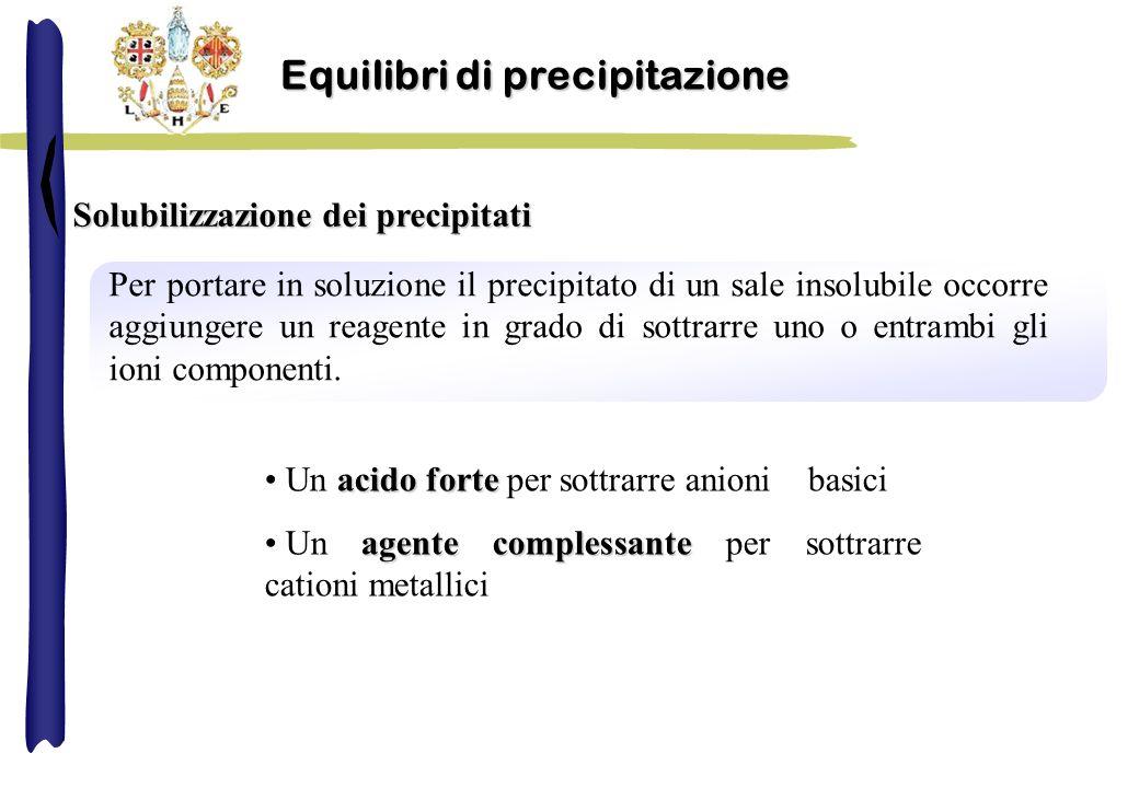 Solubilizzazione dei precipitati Per portare in soluzione il precipitato di un sale insolubile occorre aggiungere un reagente in grado di sottrarre uno o entrambi gli ioni componenti.