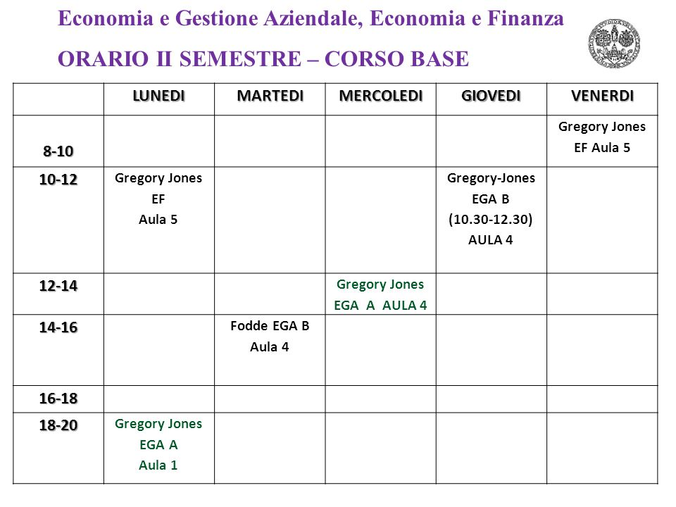 Economia e Gestione Aziendale, Economia e Finanza ORARIO II SEMESTRE – CORSO BASELUNEDIMARTEDIMERCOLEDIGIOVEDIVENERDI8-10 Gregory Jones EF Aula 5 10-12 Gregory Jones EF Aula 5 Gregory-Jones EGA B (10.30-12.30) AULA 4 12-14 Gregory Jones EGA A AULA 4 14-16 Fodde EGA B Aula 4 16-18 18-20 Gregory Jones EGA A Aula 1