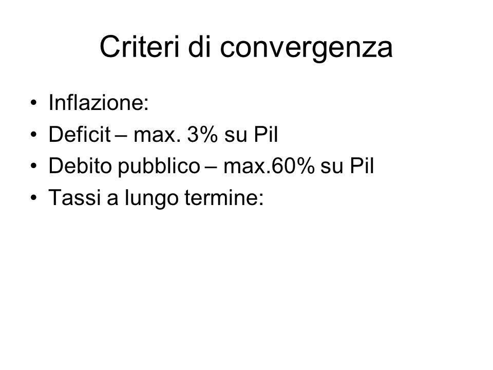 Criteri di convergenza Inflazione: Deficit – max.