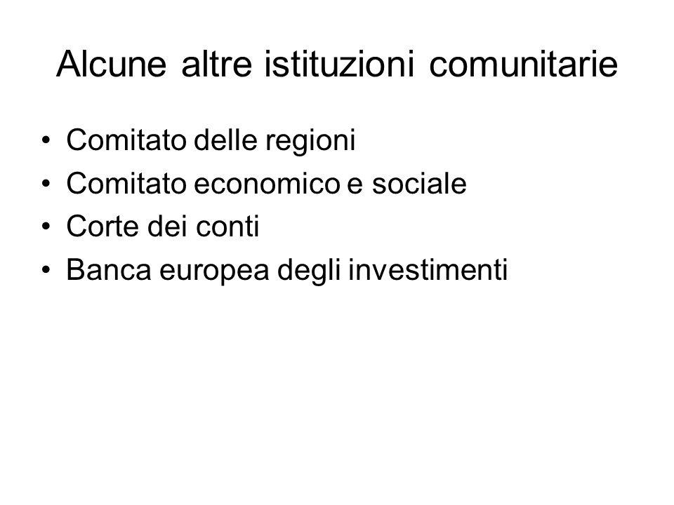 Alcune altre istituzioni comunitarie Comitato delle regioni Comitato economico e sociale Corte dei conti Banca europea degli investimenti