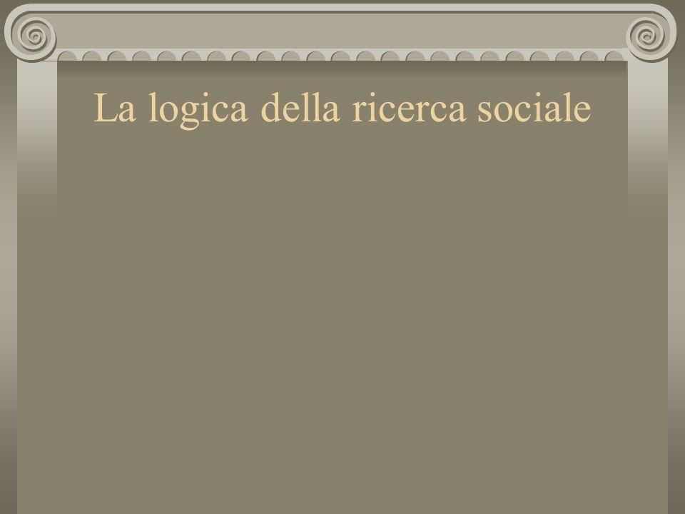 La logica della ricerca sociale
