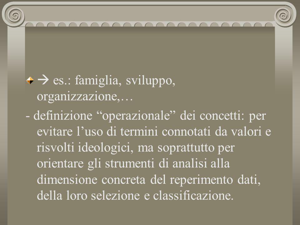 es.: famiglia, sviluppo, organizzazione,… - definizione operazionale dei concetti: per evitare luso di termini connotati da valori e risvolti ideologi