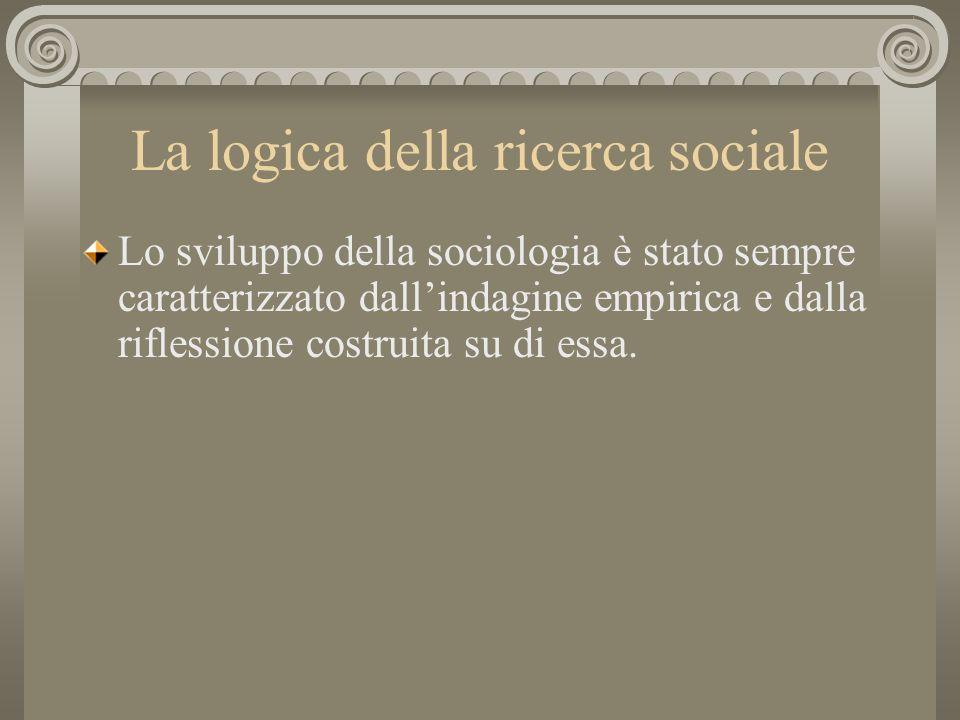 Lo sviluppo della sociologia è stato sempre caratterizzato dallindagine empirica e dalla riflessione costruita su di essa.