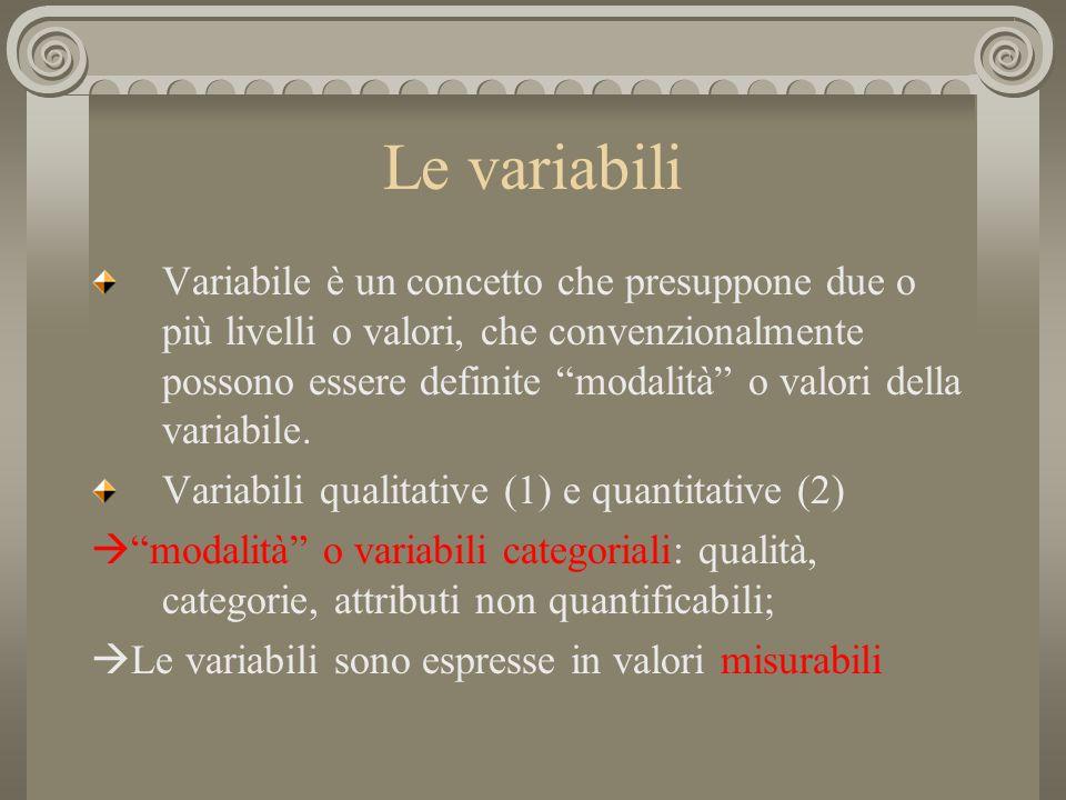 Le variabili Variabile è un concetto che presuppone due o più livelli o valori, che convenzionalmente possono essere definite modalità o valori della
