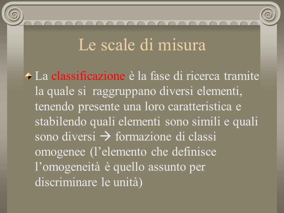 Le scale di misura La classificazione è la fase di ricerca tramite la quale si raggruppano diversi elementi, tenendo presente una loro caratteristica