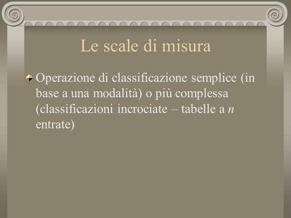 Le scale di misura Operazione di classificazione semplice (in base a una modalità) o più complessa (classificazioni incrociate – tabelle a n entrate)