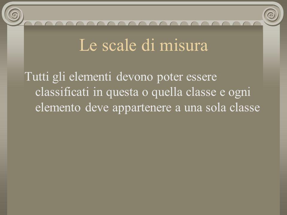 Le scale di misura Tutti gli elementi devono poter essere classificati in questa o quella classe e ogni elemento deve appartenere a una sola classe