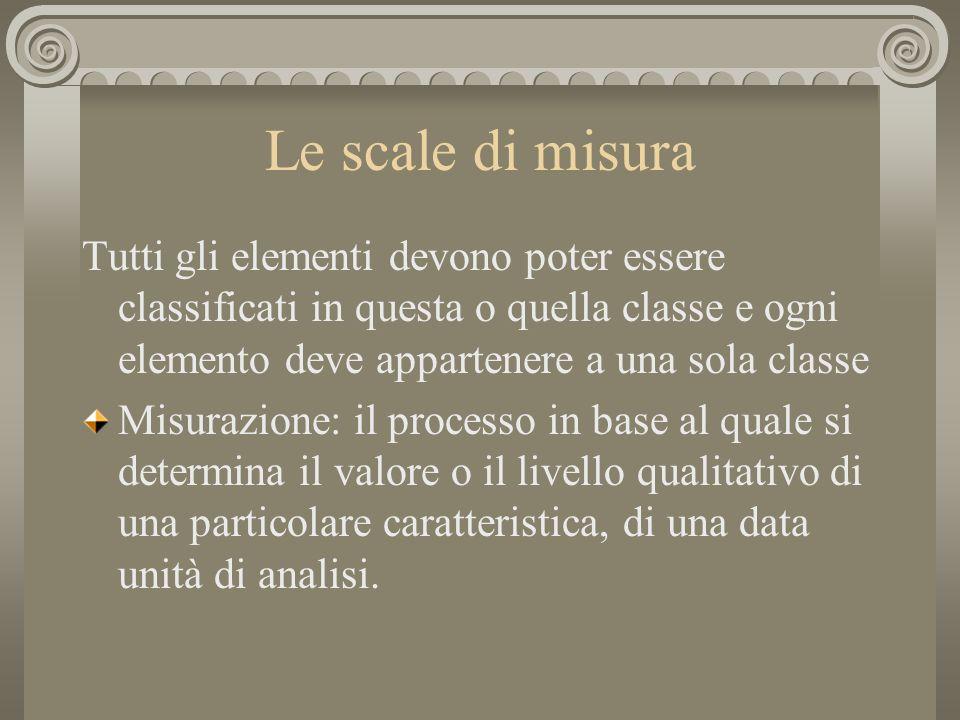 Le scale di misura Tutti gli elementi devono poter essere classificati in questa o quella classe e ogni elemento deve appartenere a una sola classe Mi