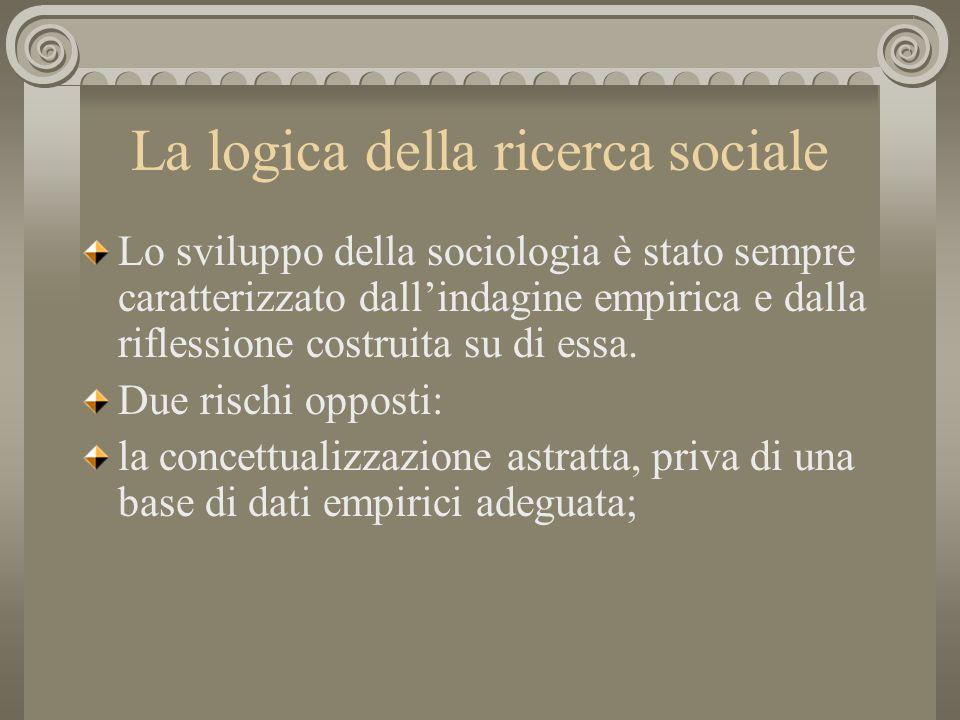 La logica della ricerca sociale Lo sviluppo della sociologia è stato sempre caratterizzato dallindagine empirica e dalla riflessione costruita su di e