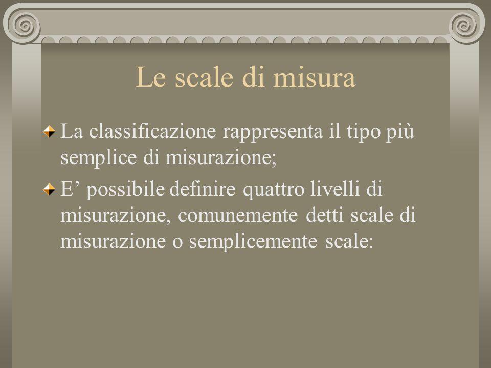 Le scale di misura La classificazione rappresenta il tipo più semplice di misurazione; E possibile definire quattro livelli di misurazione, comunement