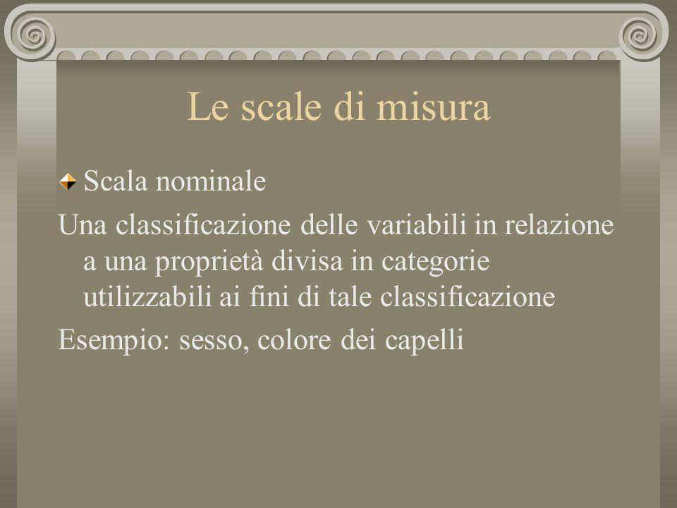 Le scale di misura Scala nominale Una classificazione delle variabili in relazione a una proprietà divisa in categorie utilizzabili ai fini di tale cl
