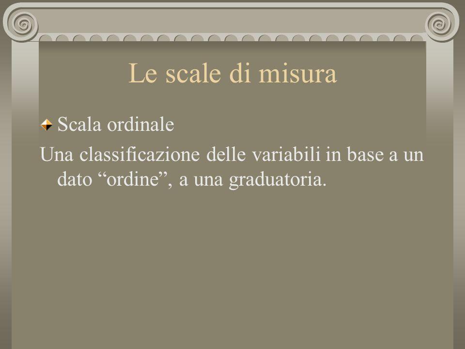Le scale di misura Scala ordinale Una classificazione delle variabili in base a un dato ordine, a una graduatoria.