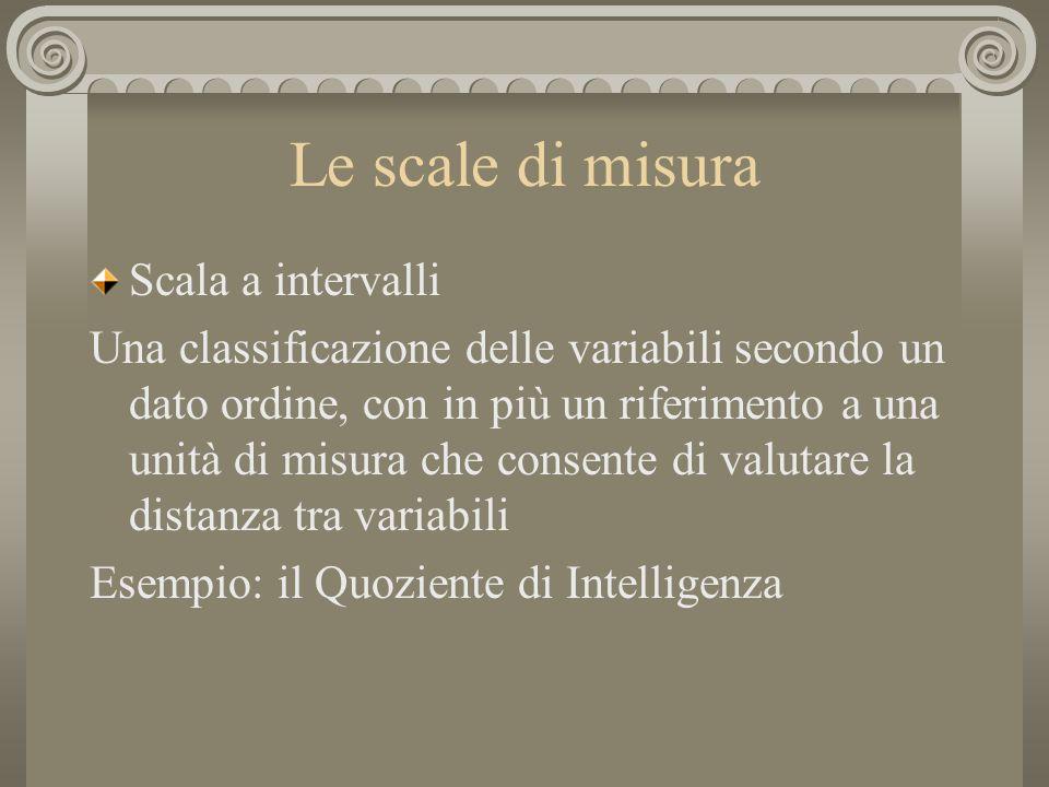 Le scale di misura Scala a intervalli Una classificazione delle variabili secondo un dato ordine, con in più un riferimento a una unità di misura che