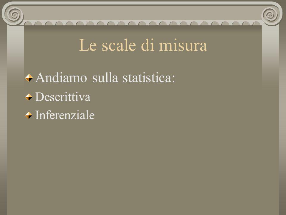 Le scale di misura Andiamo sulla statistica: Descrittiva Inferenziale