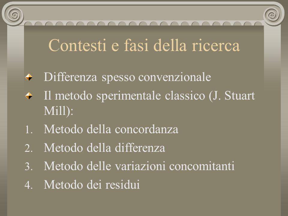Contesti e fasi della ricerca Differenza spesso convenzionale Il metodo sperimentale classico (J. Stuart Mill): 1. Metodo della concordanza 2. Metodo