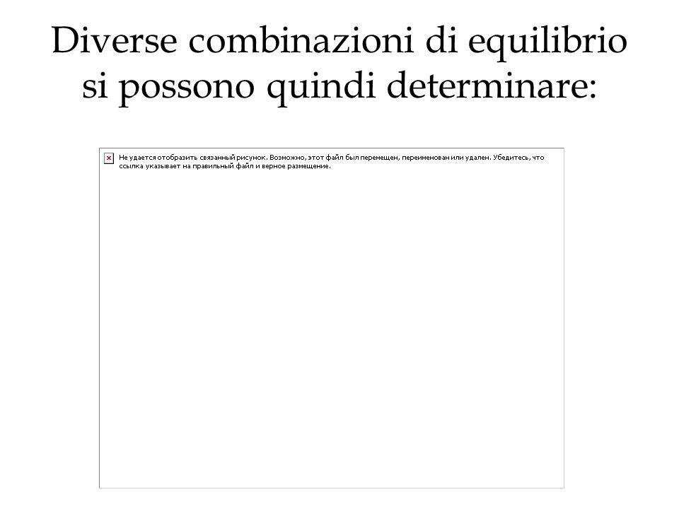 Diverse combinazioni di equilibrio si possono quindi determinare: