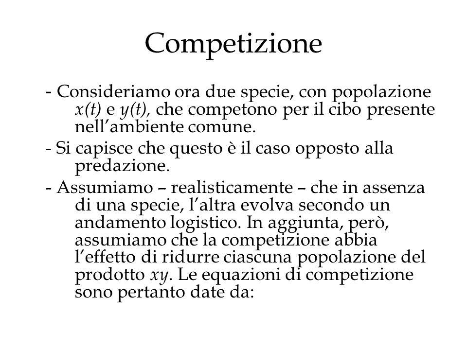 Competizione - Consideriamo ora due specie, con popolazione x(t) e y(t), che competono per il cibo presente nellambiente comune.