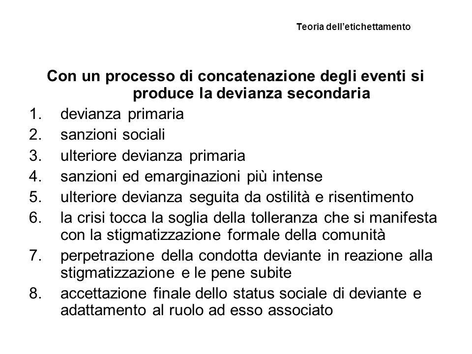 Teoria delletichettamento Con un processo di concatenazione degli eventi si produce la devianza secondaria 1.devianza primaria 2.sanzioni sociali 3.ul