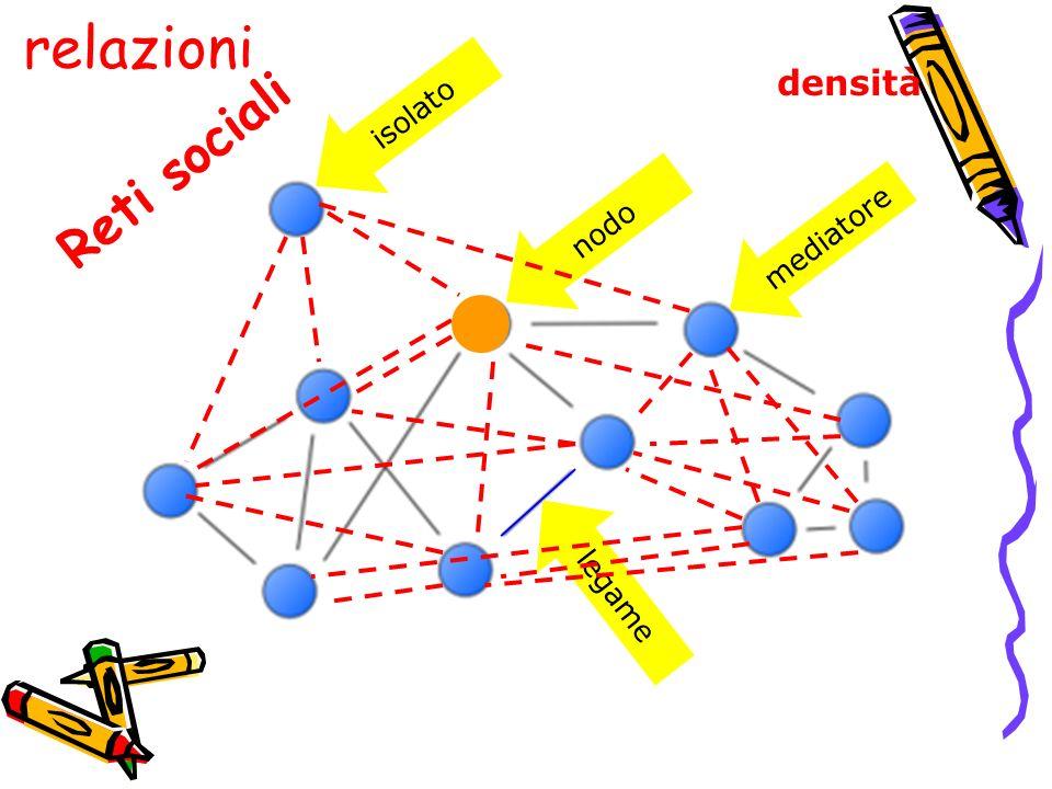 relazioni Reti sociali nodo legame isolato mediatore densità