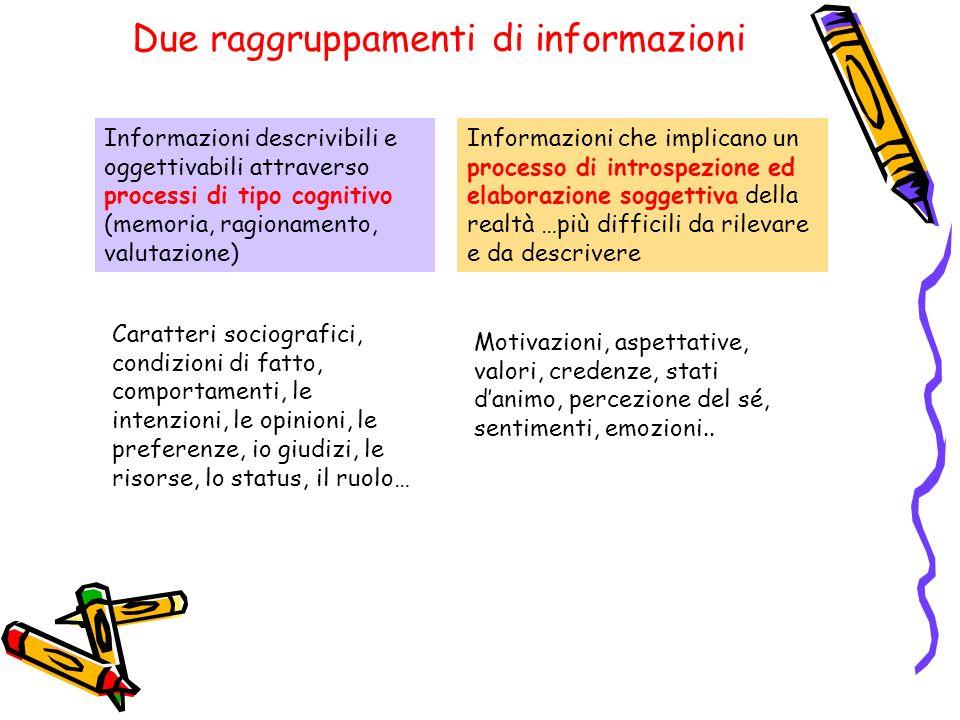 Due raggruppamenti di informazioni Informazioni descrivibili e oggettivabili attraverso processi di tipo cognitivo (memoria, ragionamento, valutazione