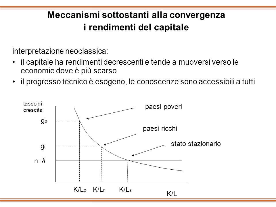 Meccanismi sottostanti alla convergenza i rendimenti del capitale interpretazione neoclassica: il capitale ha rendimenti decrescenti e tende a muovers