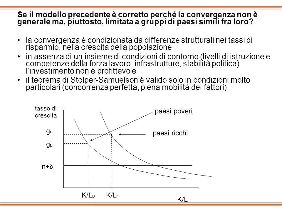 Se il modello precedente è corretto perché la convergenza non è generale ma, piuttosto, limitata a gruppi di paesi simili fra loro? la convergenza è c