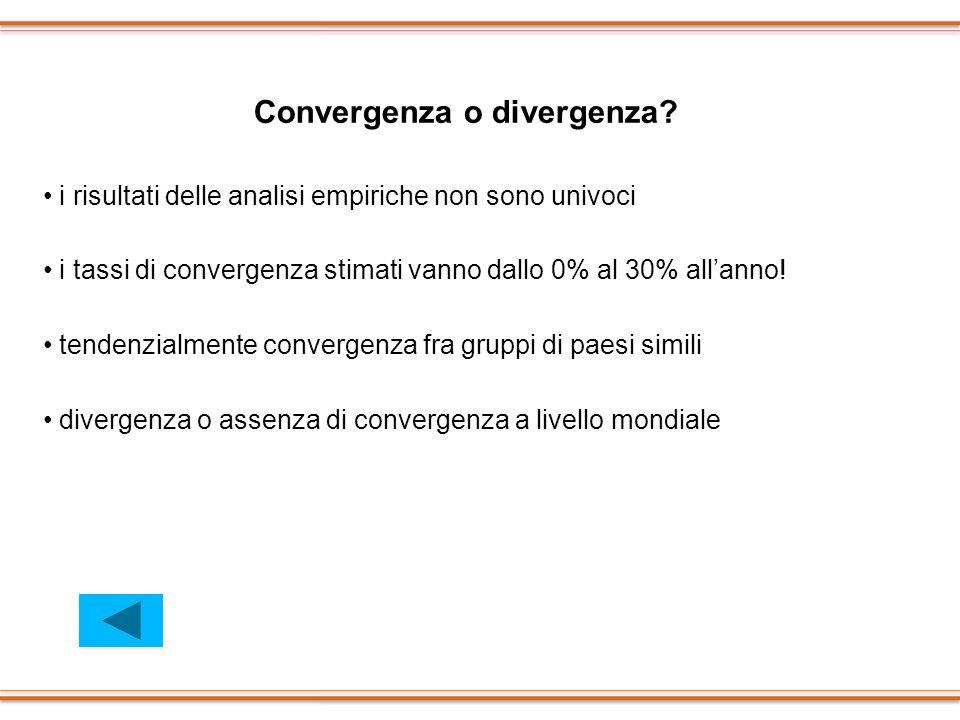 Convergenza o divergenza? i risultati delle analisi empiriche non sono univoci i tassi di convergenza stimati vanno dallo 0% al 30% allanno! tendenzia