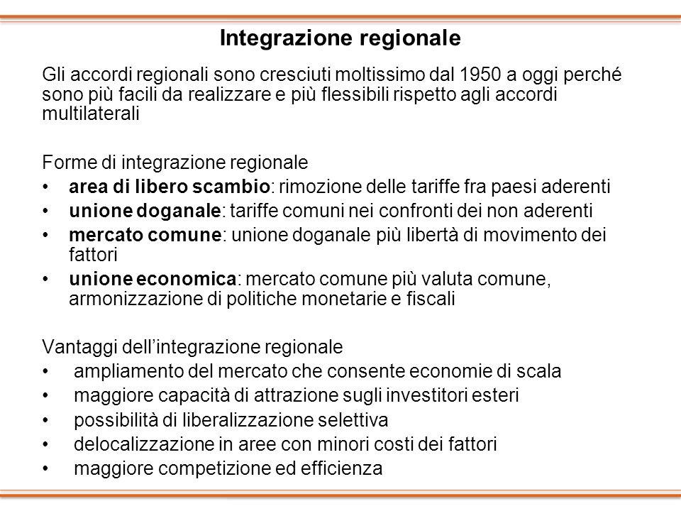 Gli accordi regionali sono cresciuti moltissimo dal 1950 a oggi perché sono più facili da realizzare e più flessibili rispetto agli accordi multilater