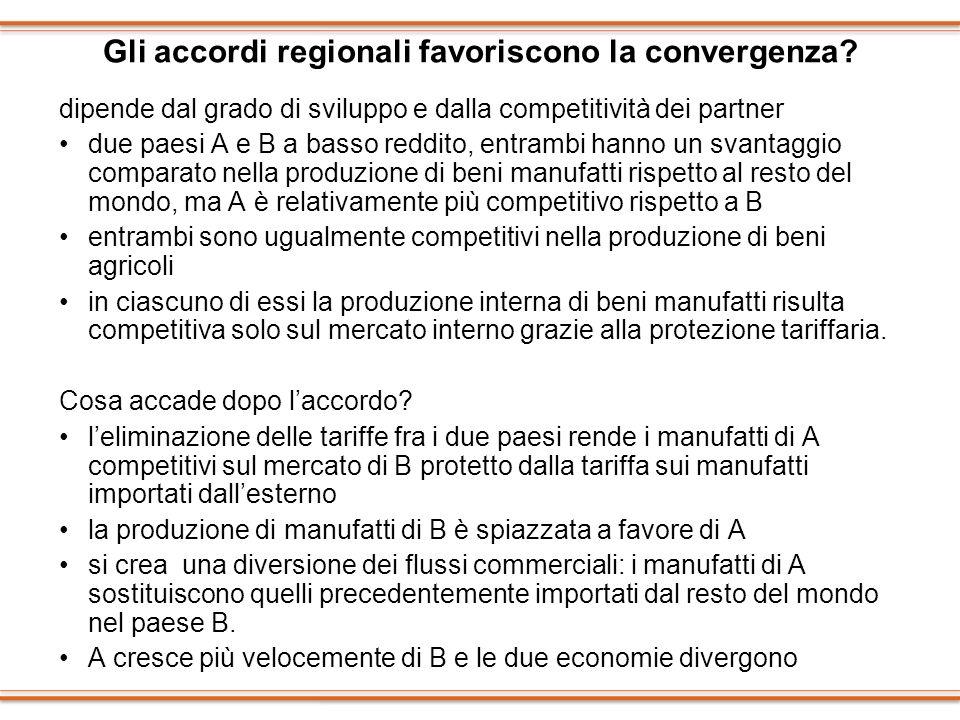 Gli accordi regionali favoriscono la convergenza? dipende dal grado di sviluppo e dalla competitività dei partner due paesi A e B a basso reddito, ent
