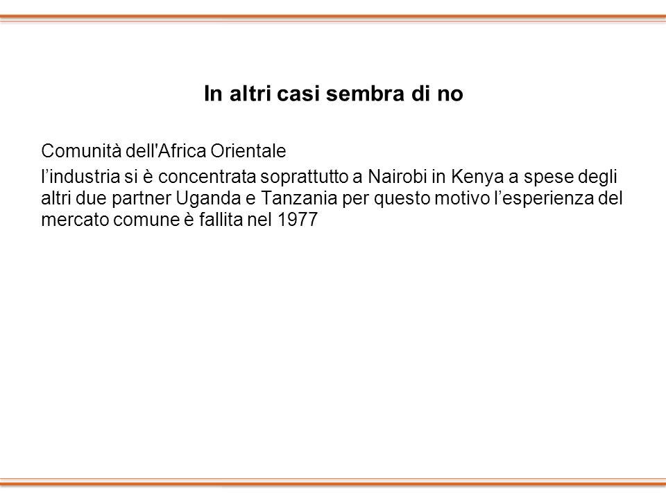 In altri casi sembra di no Comunità dell'Africa Orientale lindustria si è concentrata soprattutto a Nairobi in Kenya a spese degli altri due partner U